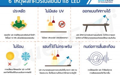 6 เหตุผลที่ควรเปลี่ยนมาใช้ LED